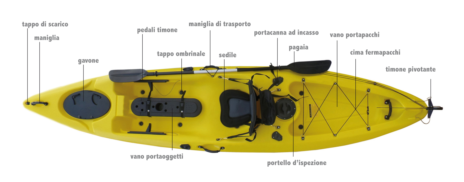 Accessori per Kayak da pesca